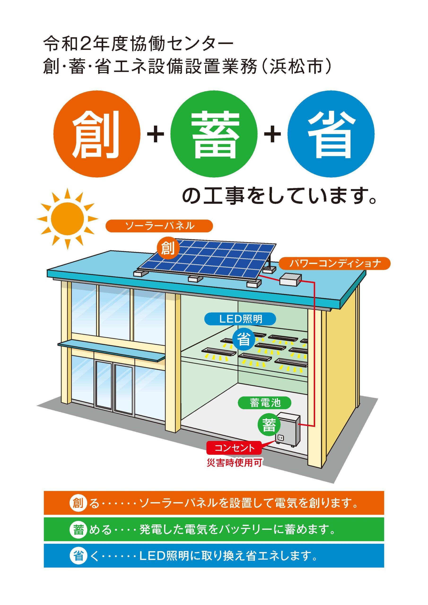浜松市発注「協働センター創・蓄・省エネ設備設置業務」を受託いたしました